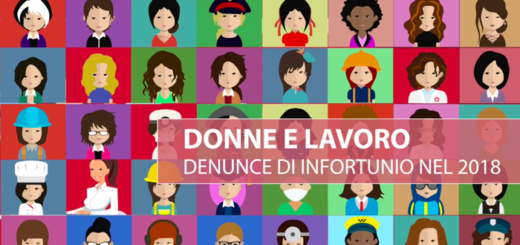 dati sugli infortuni delle donne sul lavoro
