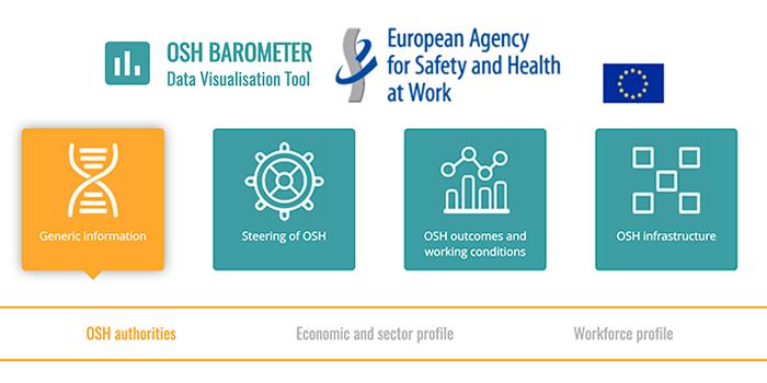 OSH Barometer