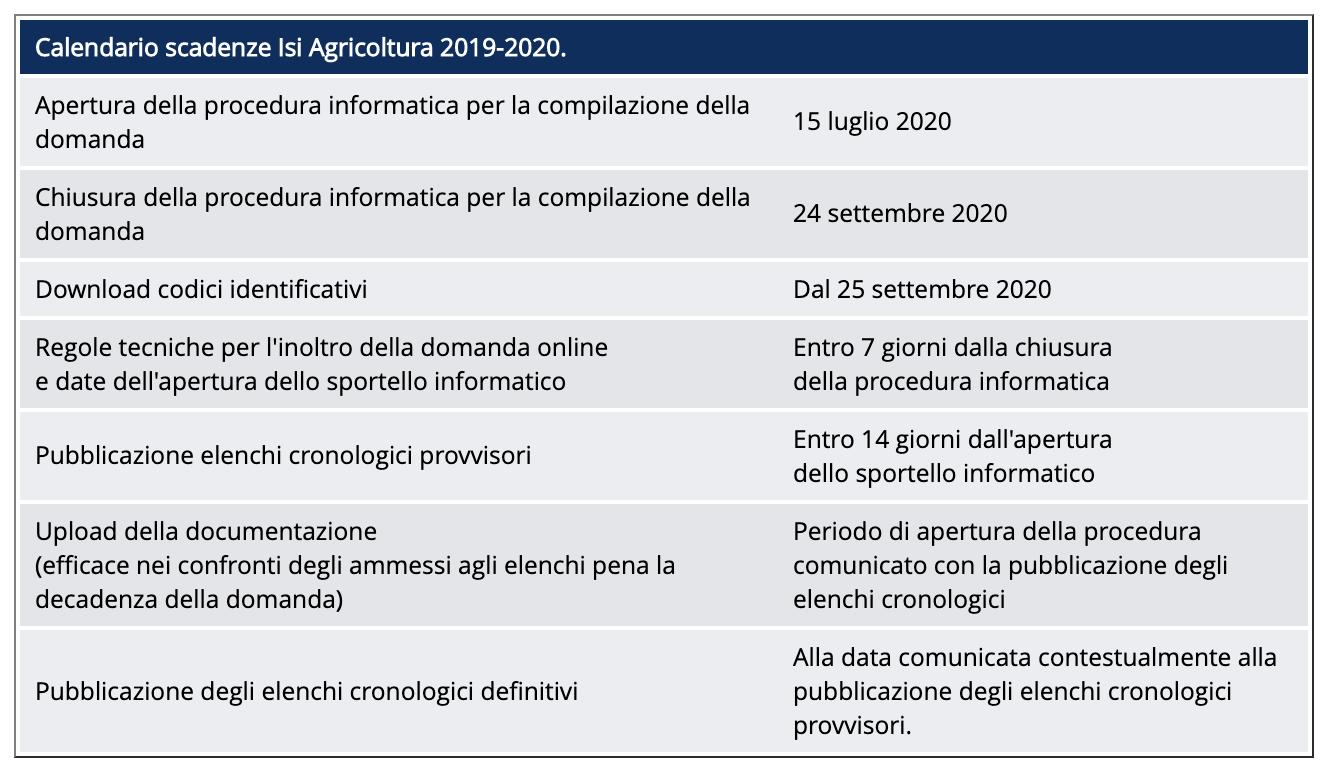Calendario Bando Isi Agricoltura 2019-2020